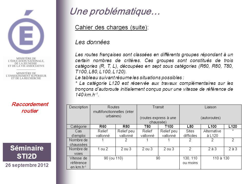 26 septembre 2012 Séminaire STI2D Raccordement routier Une problématique… Cahier des charges (suite): Les données DescriptionRoutes multifonctionnelle