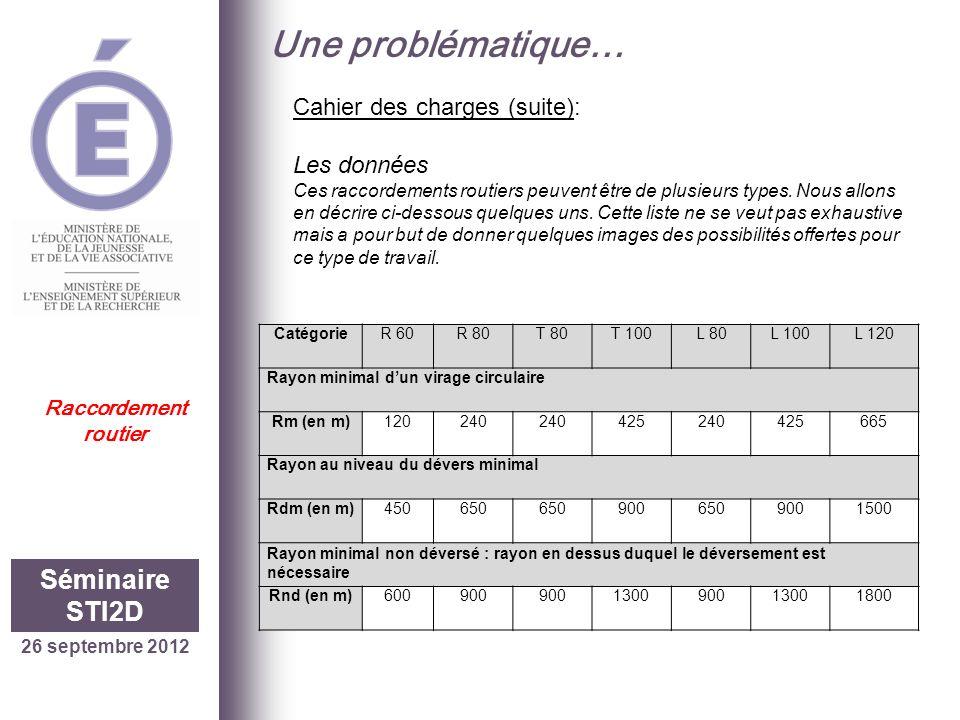 26 septembre 2012 Séminaire STI2D Raccordement routier Une problématique… Cahier des charges (suite): Les données Ces raccordements routiers peuvent ê
