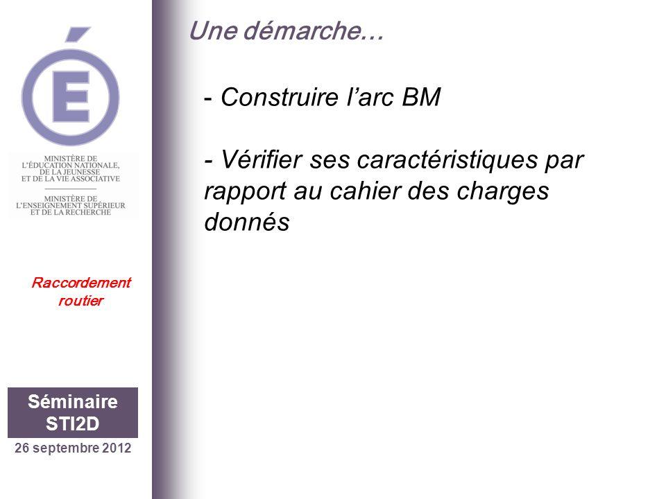 26 septembre 2012 Séminaire STI2D Raccordement routier Une démarche… - Construire larc BM - Vérifier ses caractéristiques par rapport au cahier des ch