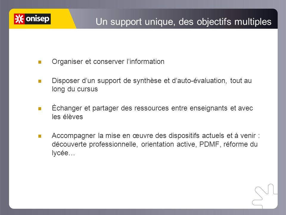 Un support unique, des objectifs multiples Organiser et conserver linformation Disposer dun support de synthèse et dauto-évaluation, tout au long du c