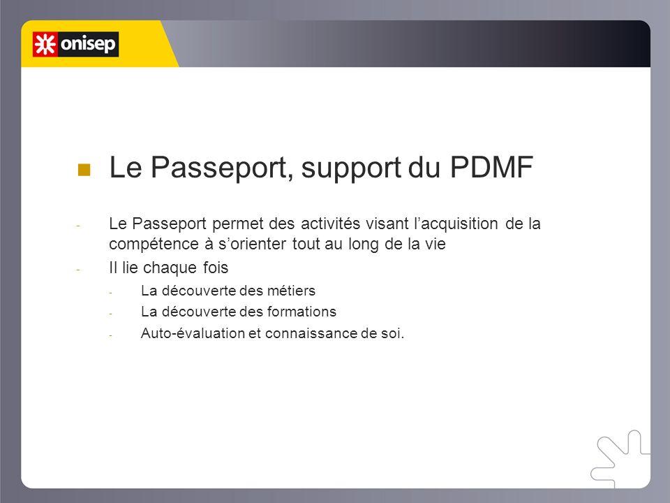 Le Passeport, support du PDMF - Le Passeport permet des activités visant lacquisition de la compétence à sorienter tout au long de la vie - Il lie chaque fois - La découverte des métiers - La découverte des formations - Auto-évaluation et connaissance de soi.