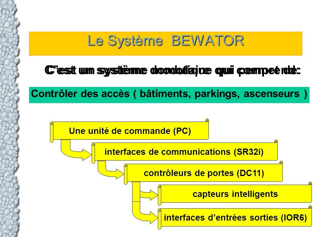 Le Système BEWATOR Cest un système domotique qui permet de: Une unité de commande (PC) Cest un système modulaire qui comprend: interfaces de communica