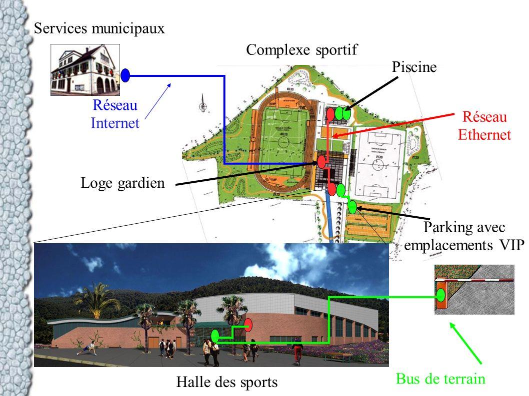 Réseau Internet Réseau Ethernet Bus de terrain Services municipaux Complexe sportif Piscine Halle des sports Parking avec emplacements VIP Loge gardie