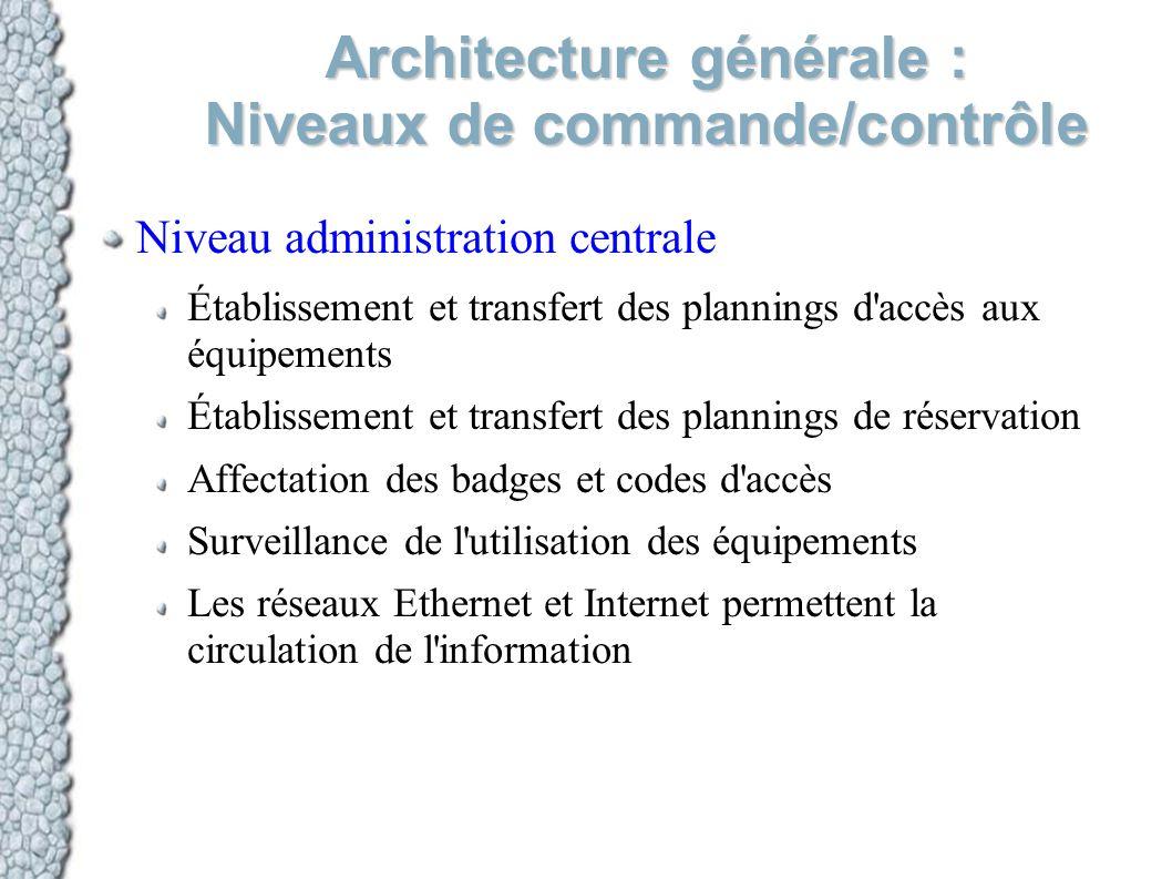 Architecture générale : Niveaux de commande/contrôle Niveau administration centrale Établissement et transfert des plannings d'accès aux équipements É
