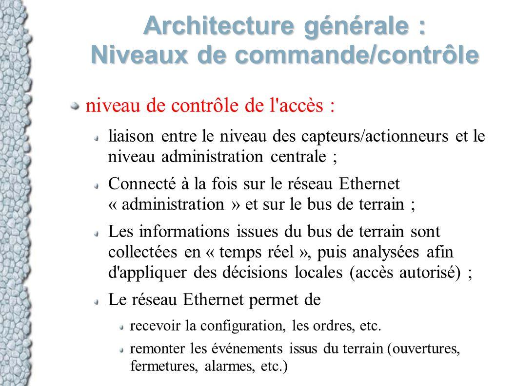 Architecture générale : Niveaux de commande/contrôle niveau de contrôle de l'accès : liaison entre le niveau des capteurs/actionneurs et le niveau adm