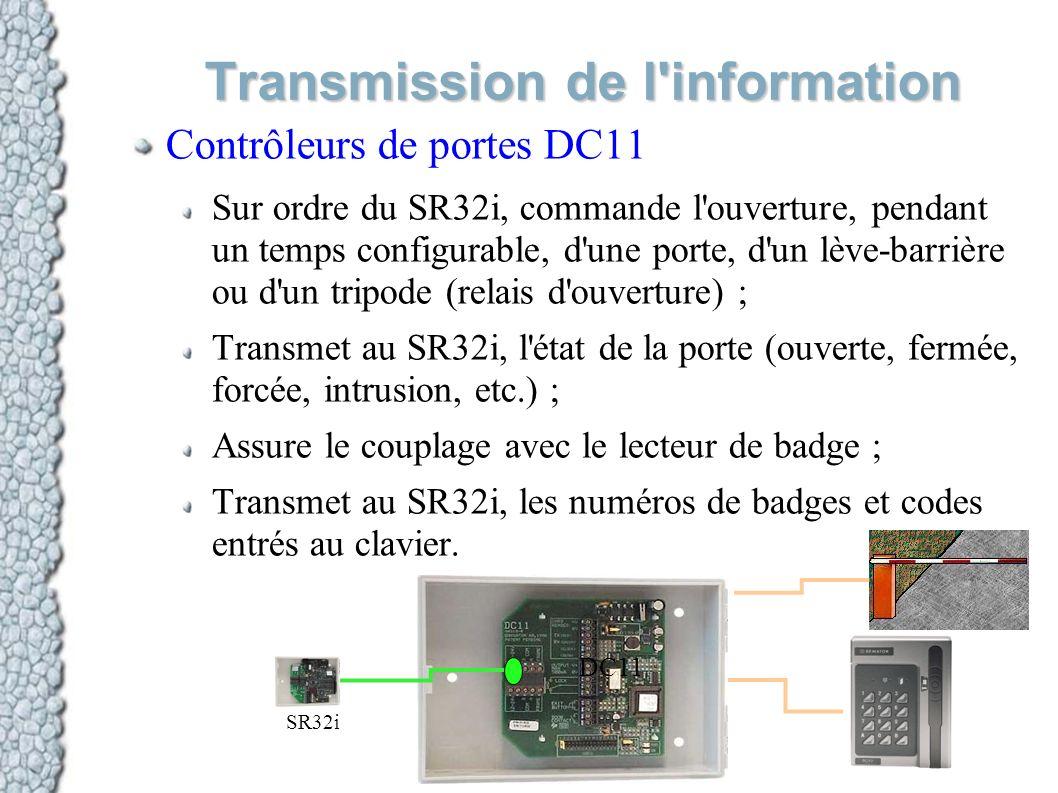 Transmission de l'information Contrôleurs de portes DC11 Sur ordre du SR32i, commande l'ouverture, pendant un temps configurable, d'une porte, d'un lè