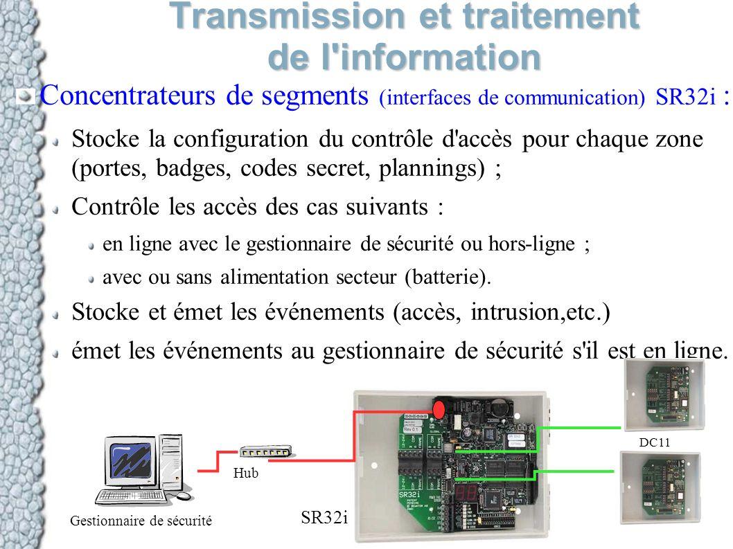 Transmission et traitement de l'information Concentrateurs de segments (interfaces de communication) SR32i : Stocke la configuration du contrôle d'acc