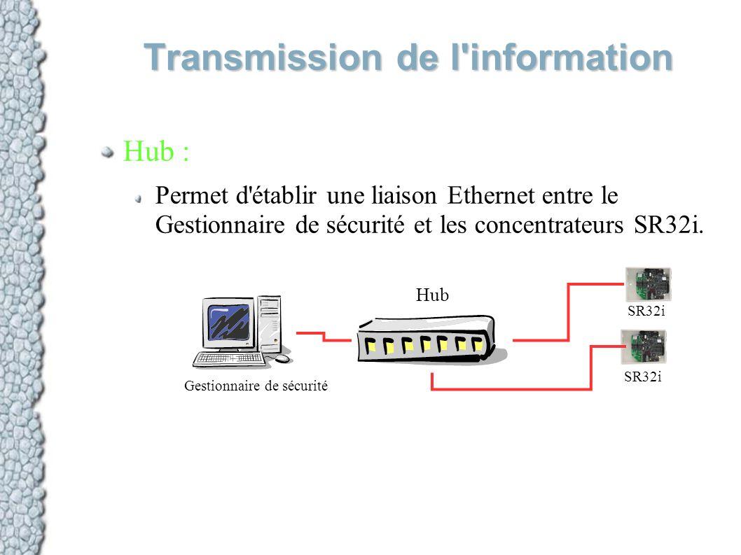 Transmission de l'information Hub : Permet d'établir une liaison Ethernet entre le Gestionnaire de sécurité et les concentrateurs SR32i. Gestionnaire