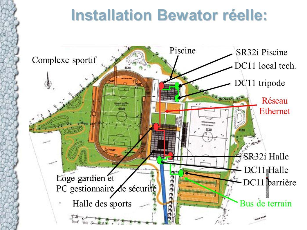 Installation Bewator réelle: Réseau Ethernet Complexe sportif Piscine Loge gardien SR32i Halle DC11 Halle DC11 barrière Halle des sports SR32i Piscine