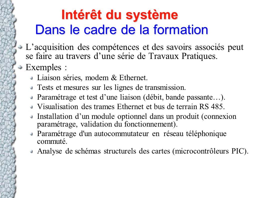Intérêt du système Dans le cadre de la formation Lacquisition des compétences et des savoirs associés peut se faire au travers dune série de Travaux P