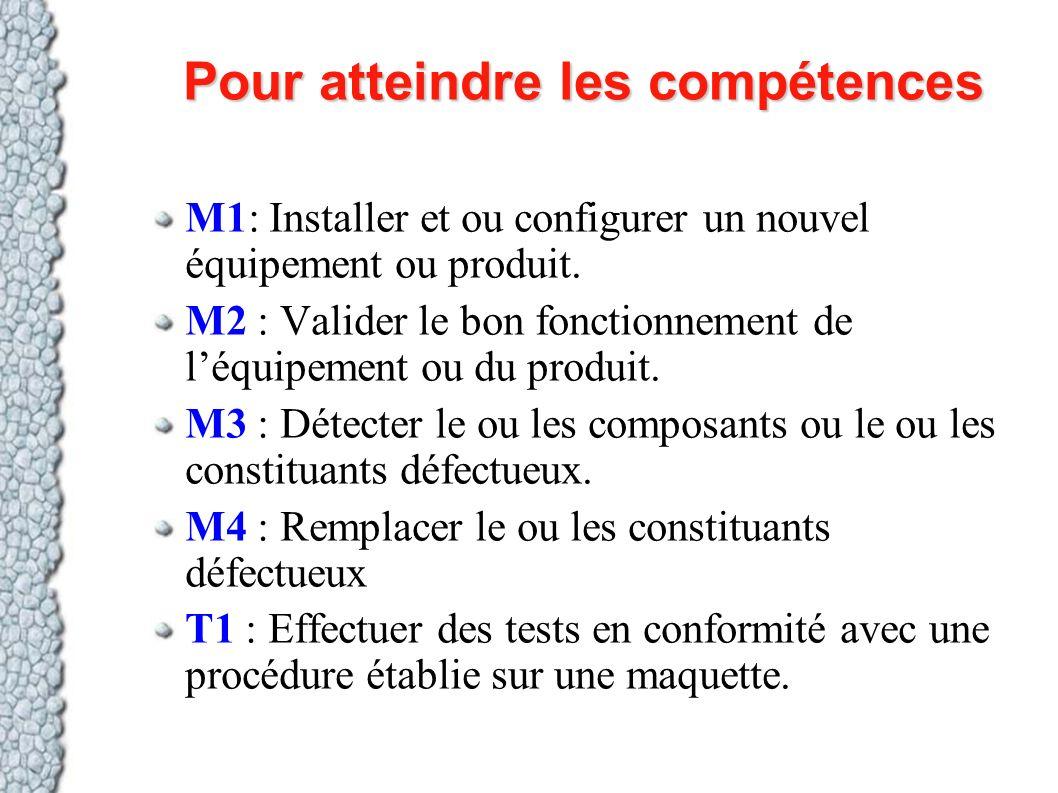 Pour atteindre les compétences M1: Installer et ou configurer un nouvel équipement ou produit. M2 : Valider le bon fonctionnement de léquipement ou du