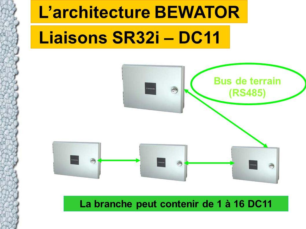 Larchitecture BEWATOR Liaisons SR32i – DC11 Bus de terrain (RS485) La branche peut contenir de 1 à 16 DC11