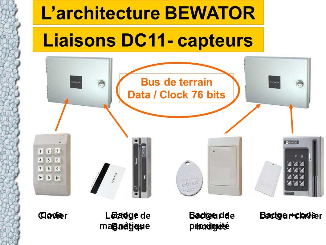 Larchitecture BEWATOR Liaisons DC11- capteurs Bus de terrain Data / Clock 76 bits Badge magnétique Badge +codeBadge de proximité Code Lecteur de Badge