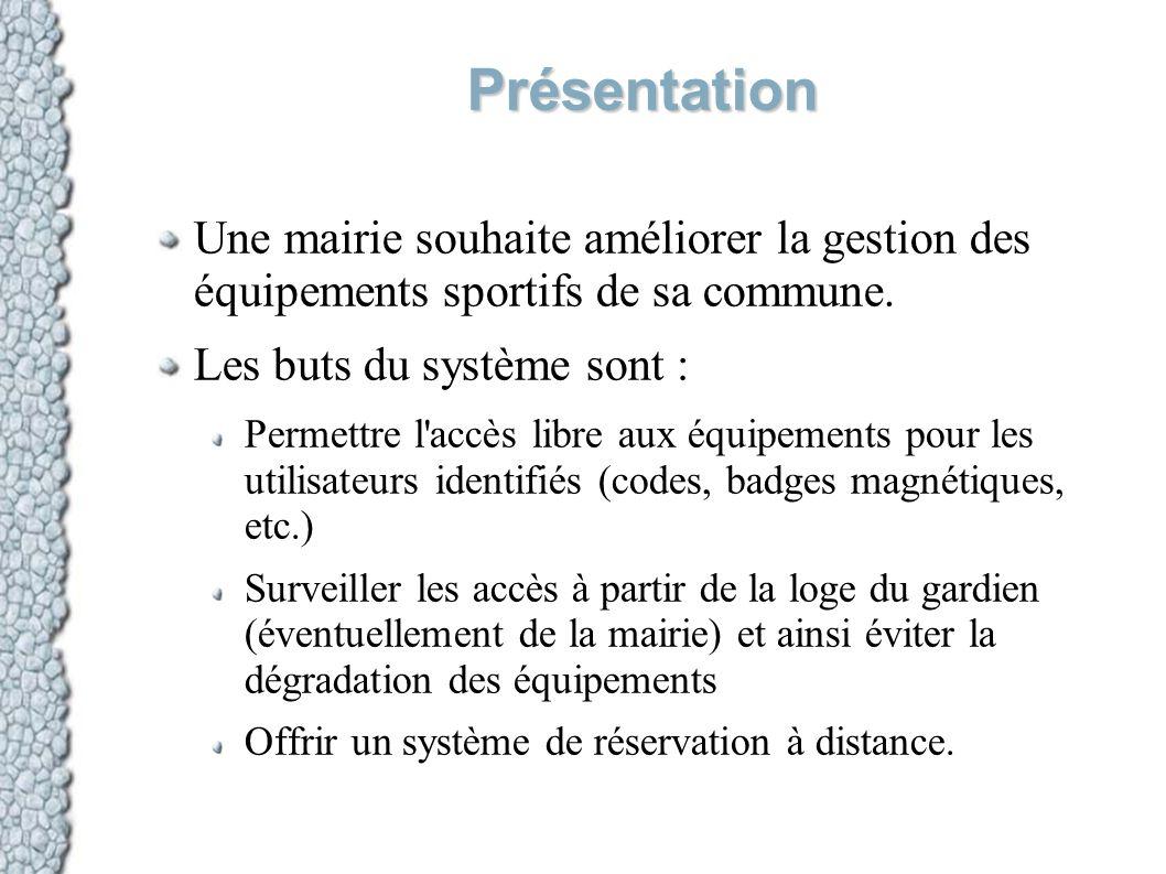 Présentation Une mairie souhaite améliorer la gestion des équipements sportifs de sa commune. Les buts du système sont : Permettre l'accès libre aux é