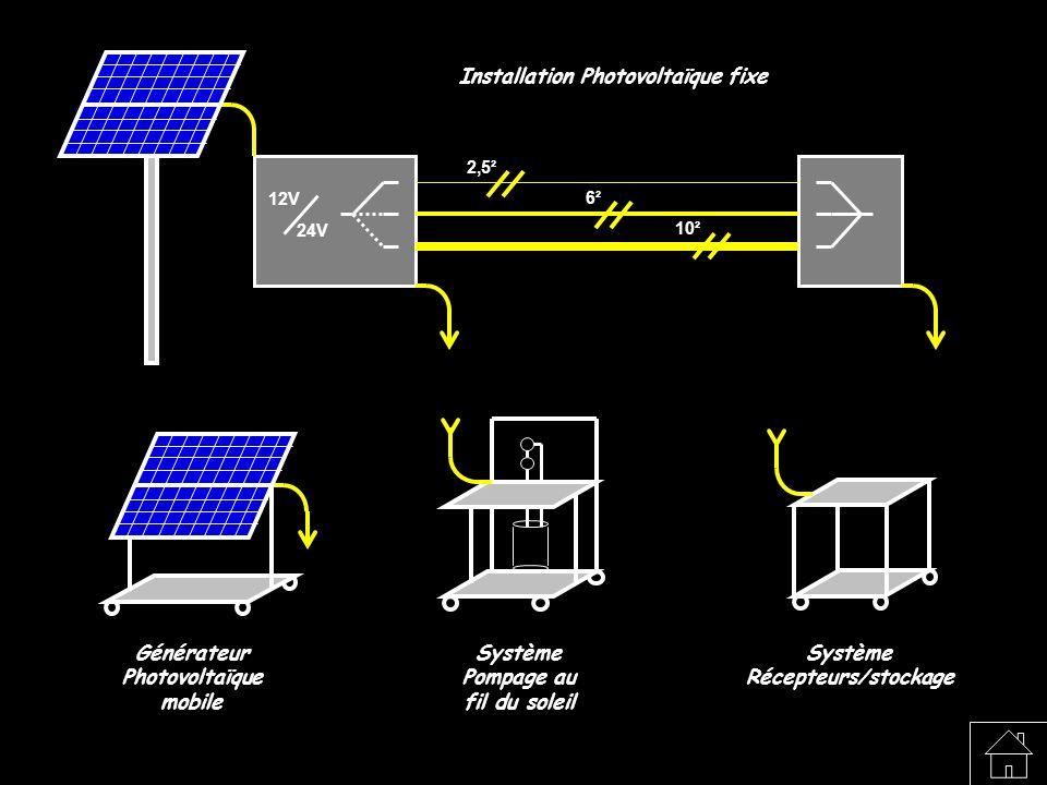 12V 24V Système Pompage au fil du soleil Système Récepteurs/stockage Installation Photovoltaïque fixe 2,5² 6² 10² Générateur Photovoltaïque mobile