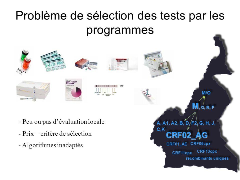 Problème de sélection des tests par les programmes M, O, N, P A, A1, A2, B, D, F2, G, H, J, C,K CRF02_AGCRF02_AG CRF01_AE CRF06cpx CRF11cpx CRF13cpx M/O recombinants uniques a - Peu ou pas dévaluation locale - Prix = critère de sélection - Algorithmes inadaptés