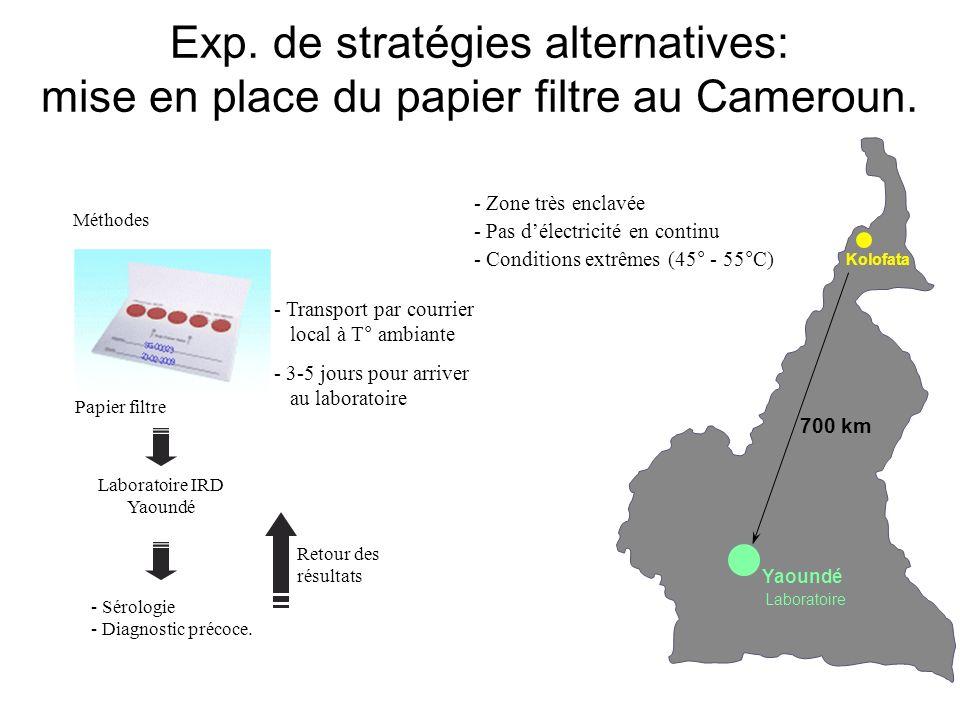 Exp. de stratégies alternatives: mise en place du papier filtre au Cameroun.