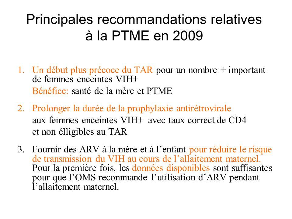 Principales recommandations relatives à la PTME en 2009 1.Un début plus précoce du TAR pour un nombre + important de femmes enceintes VIH+ Bénéfice: santé de la mère et PTME 2.Prolonger la durée de la prophylaxie antirétrovirale aux femmes enceintes VIH+ avec taux correct de CD4 et non élligibles au TAR 3.