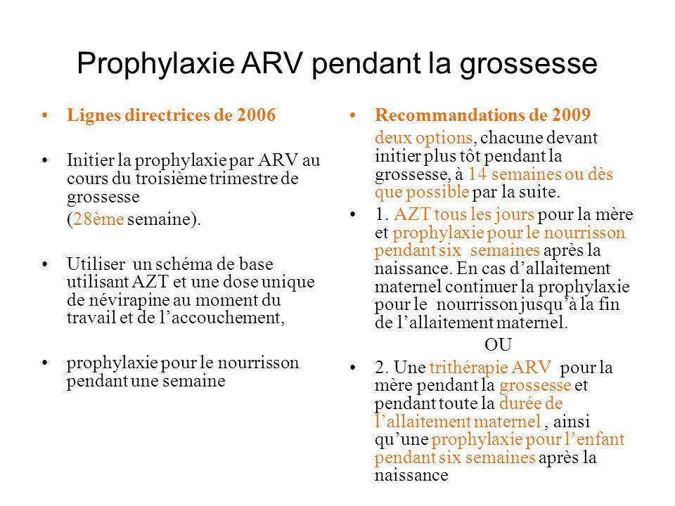 Prophylaxie ARV pendant la grossesse Lignes directrices de 2006 Initier la prophylaxie par ARV au cours du troisième trimestre de grossesse (28ème semaine).