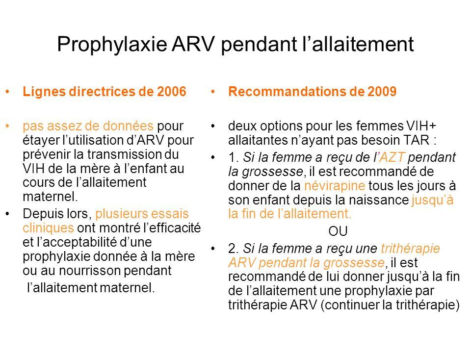 Prophylaxie ARV pendant lallaitement Lignes directrices de 2006 pas assez de données pour étayer lutilisation dARV pour prévenir la transmission du VIH de la mère à lenfant au cours de lallaitement maternel.