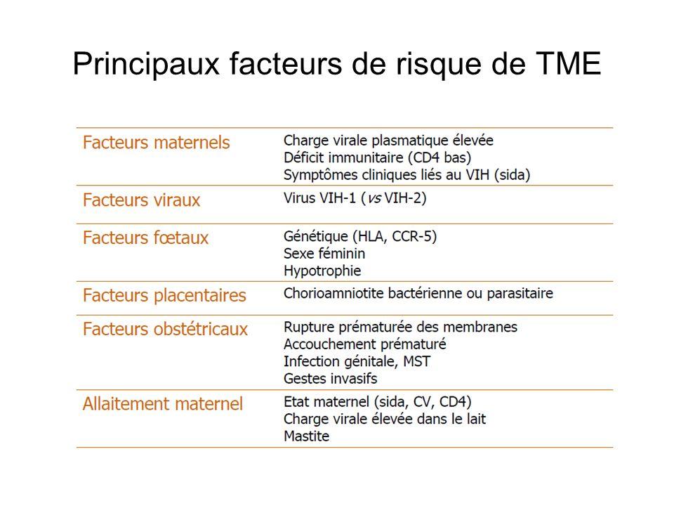 Principaux facteurs de risque de TME