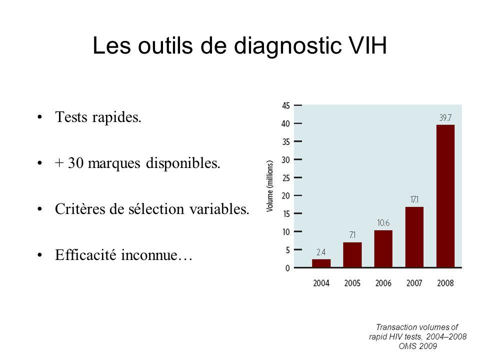 Les outils de diagnostic VIH Tests rapides. + 30 marques disponibles.