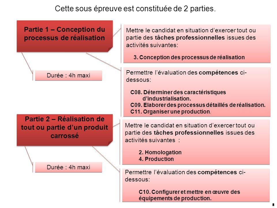 Cette sous épreuve est constituée de 2 parties. Partie 1 – Conception du processus de réalisation Durée : 4h maxi Mettre le candidat en situation dexe