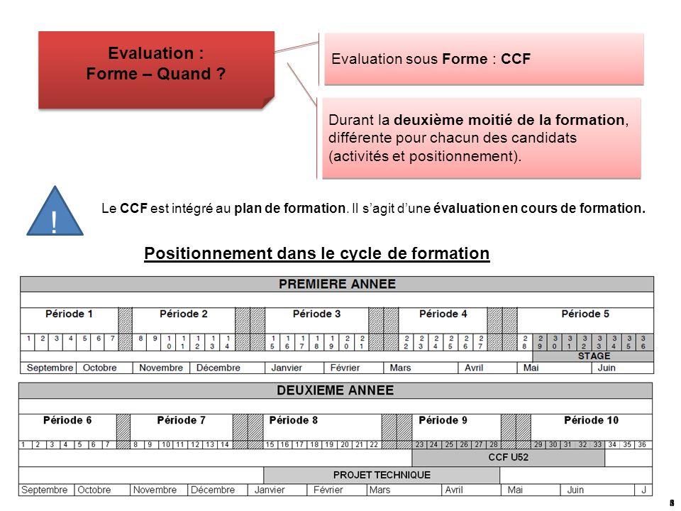 Evaluation : Forme – Quand ? Evaluation : Forme – Quand ? Evaluation sous Forme : CCF ! Le CCF est intégré au plan de formation. Il sagit dune évaluat