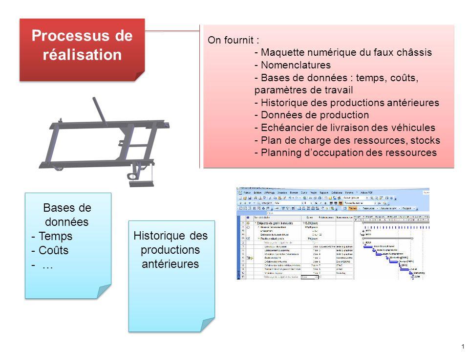 Processus de réalisation On fournit : - Maquette numérique du faux châssis - Nomenclatures - Bases de données : temps, coûts, paramètres de travail -