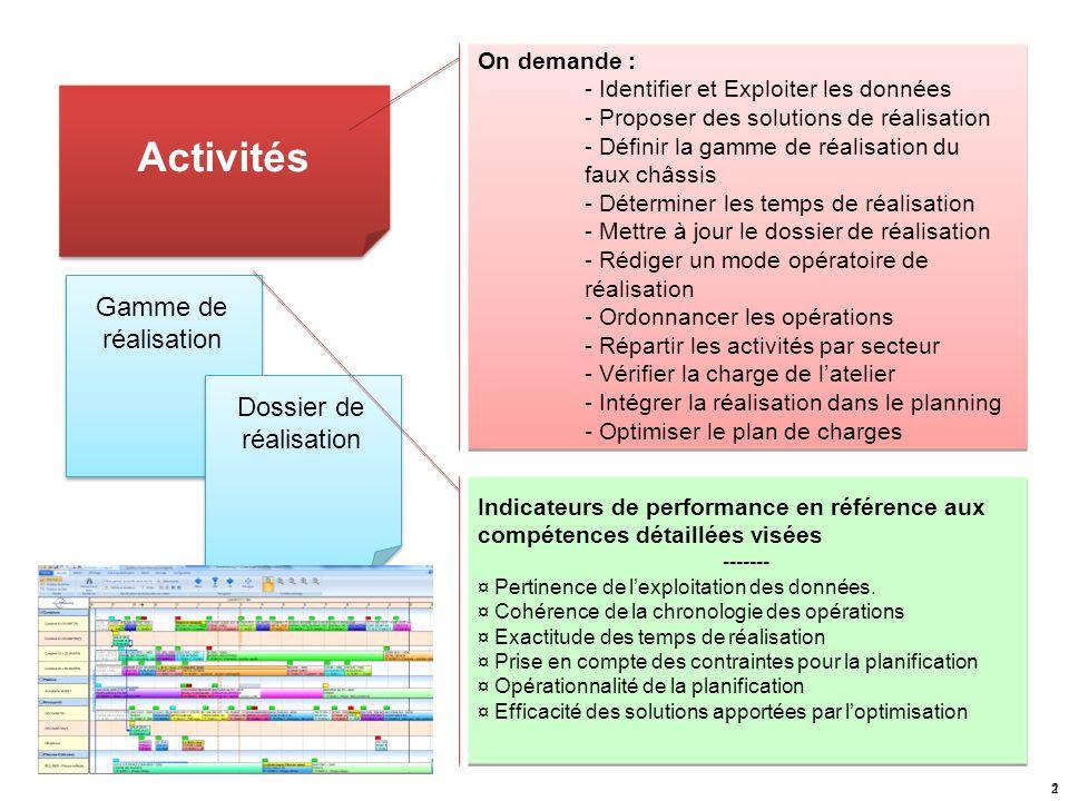 Gamme de réalisation Dossier de réalisation Activités On demande : - Identifier et Exploiter les données - Proposer des solutions de réalisation - Déf