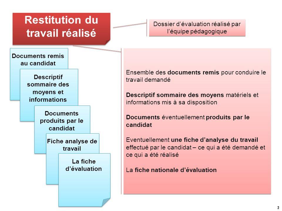Restitution du travail réalisé Ensemble des documents remis pour conduire le travail demandé Descriptif sommaire des moyens matériels et informations