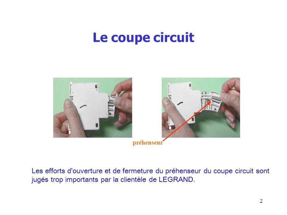 Le coupe circuit Les efforts d ouverture et de fermeture du préhenseur du coupe circuit sont jugés trop importants par la clientèle de LEGRAND.