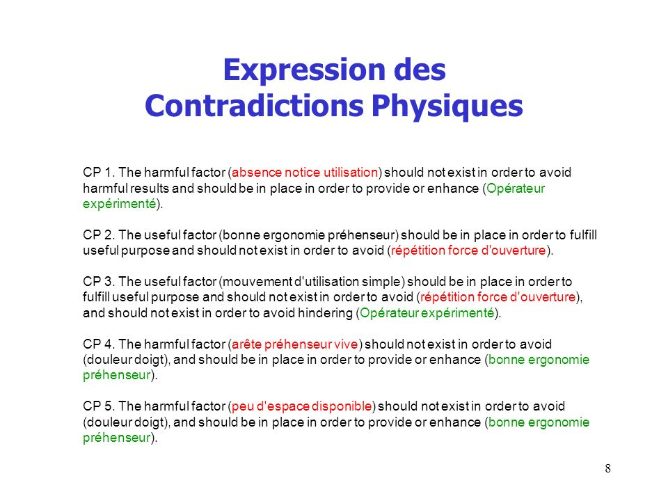 Expression des Contradictions Physiques CP 1.