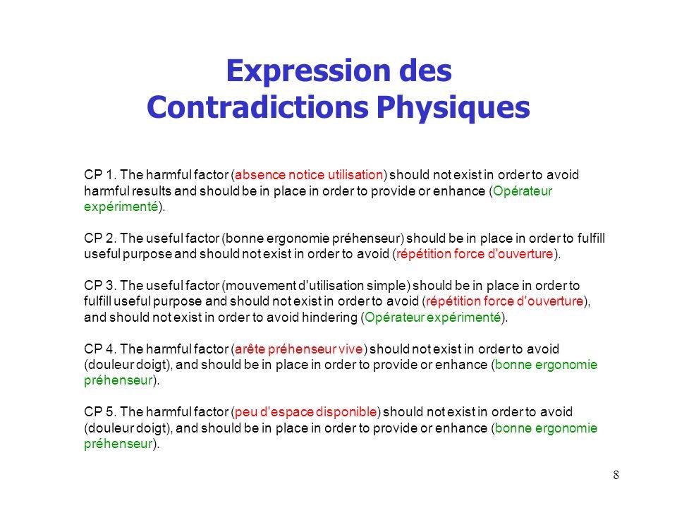 Formulation des Contradictions Techniques CT 2.
