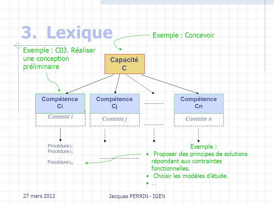 27 mars 2013 Jacques PERRIN - IGEN 3.Lexique Capacité Ensemble d'aptitudes que l'individu met en œuvre dans différentes situations. Une capacité garde