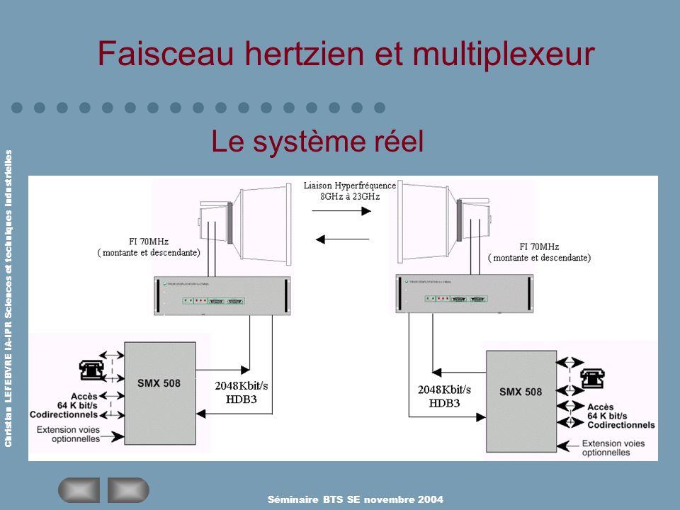 Christian LEFEBVRE IA-IPR Sciences et techniques industrielles Séminaire BTS SE novembre 2004 Faisceau hertzien et multiplexeur Pour lexploitation pédagogique, les coffrets HF ne sont pas présents.
