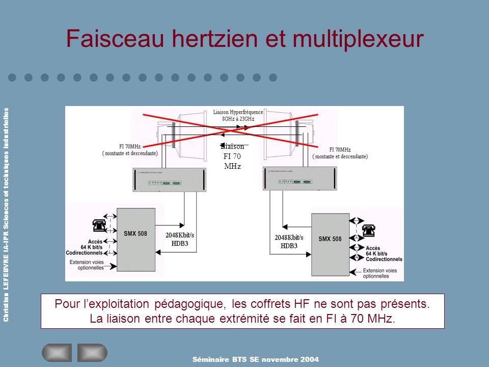 Christian LEFEBVRE IA-IPR Sciences et techniques industrielles Séminaire BTS SE novembre 2004 Faisceau hertzien et multiplexeur Pour lexploitation péd