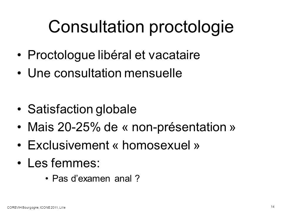 14 COREVIH Bourgogne, ICONE 2011, Lille Consultation proctologie Proctologue libéral et vacataire Une consultation mensuelle Satisfaction globale Mais