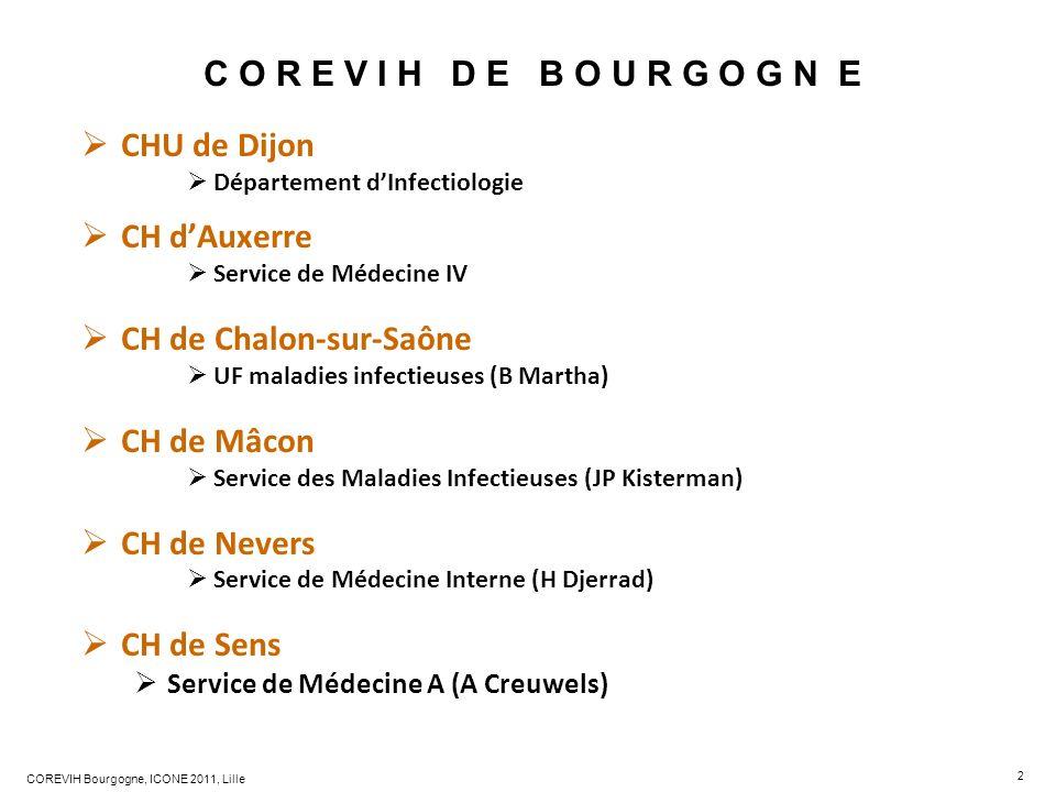 2 COREVIH Bourgogne, ICONE 2011, Lille C O R E V I H D E B O U R G O G N E CHU de Dijon Département dInfectiologie CH dAuxerre Service de Médecine IV