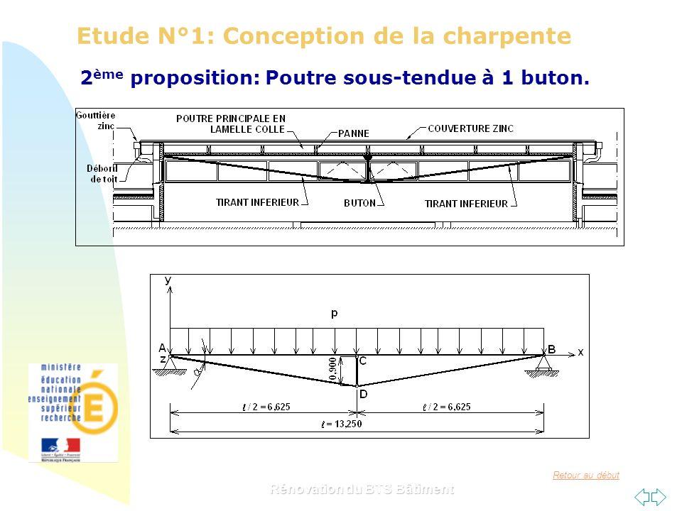 Retour au début Rénovation du BTS Bâtiment Etude N°1: Conception de la charpente 2 ème proposition: Poutre sous-tendue à 1 buton.