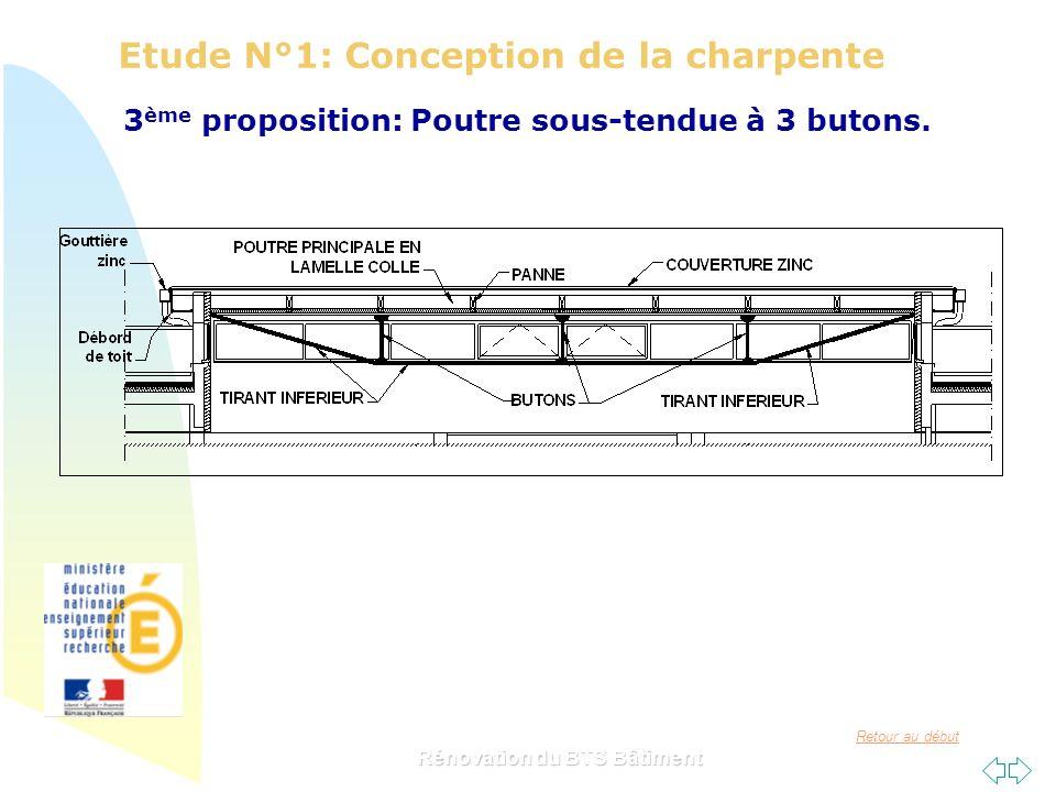 Retour au début Rénovation du BTS Bâtiment Etude N°1: Conception de la charpente 3 ème proposition: Poutre sous-tendue à 3 butons.