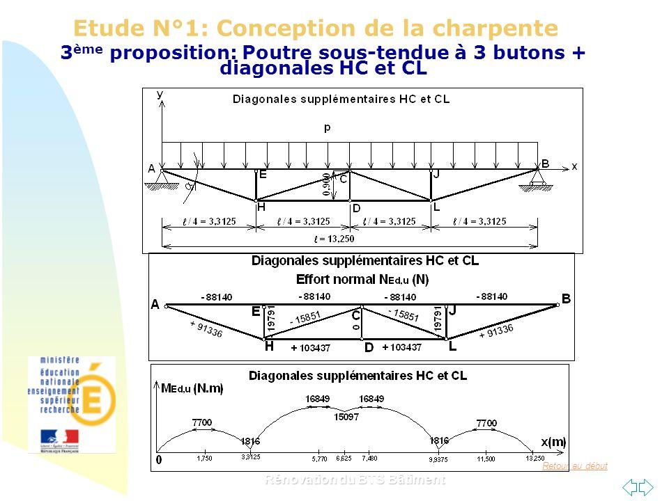 Retour au début Rénovation du BTS Bâtiment Etude N°1: Conception de la charpente 3 ème proposition: Poutre sous-tendue à 3 butons + diagonales HC et C