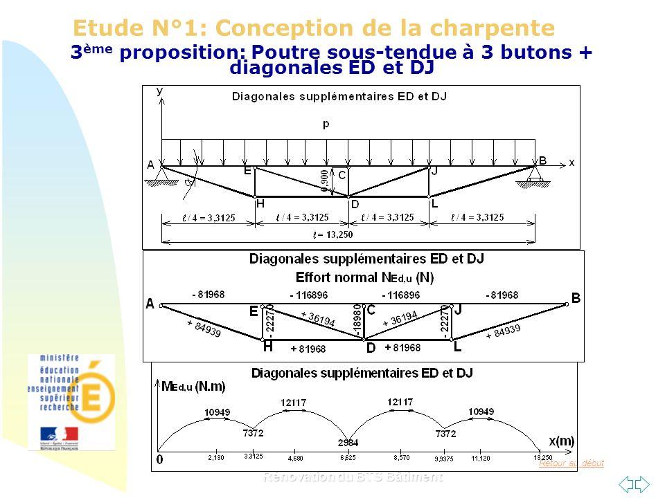Retour au début Rénovation du BTS Bâtiment Etude N°1: Conception de la charpente 3 ème proposition: Poutre sous-tendue à 3 butons + diagonales ED et D