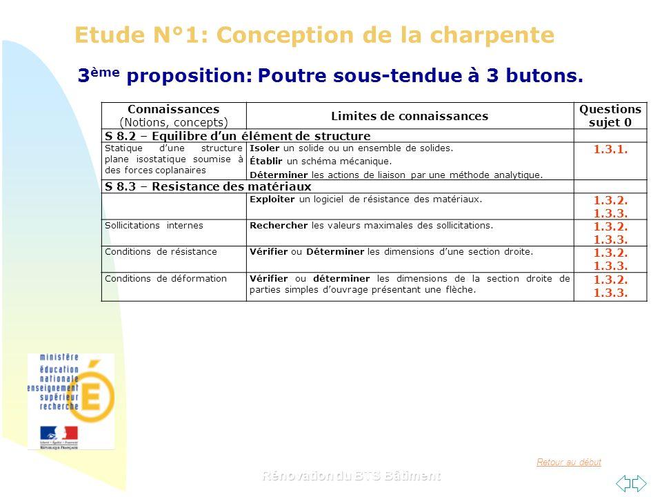 Retour au début Rénovation du BTS Bâtiment Etude N°1: Conception de la charpente 3 ème proposition: Poutre sous-tendue à 3 butons. Connaissances (Noti