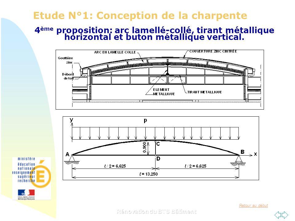 Retour au début Rénovation du BTS Bâtiment Etude N°1: Conception de la charpente 4 ème proposition: arc lamellé-collé, tirant métallique horizontal et