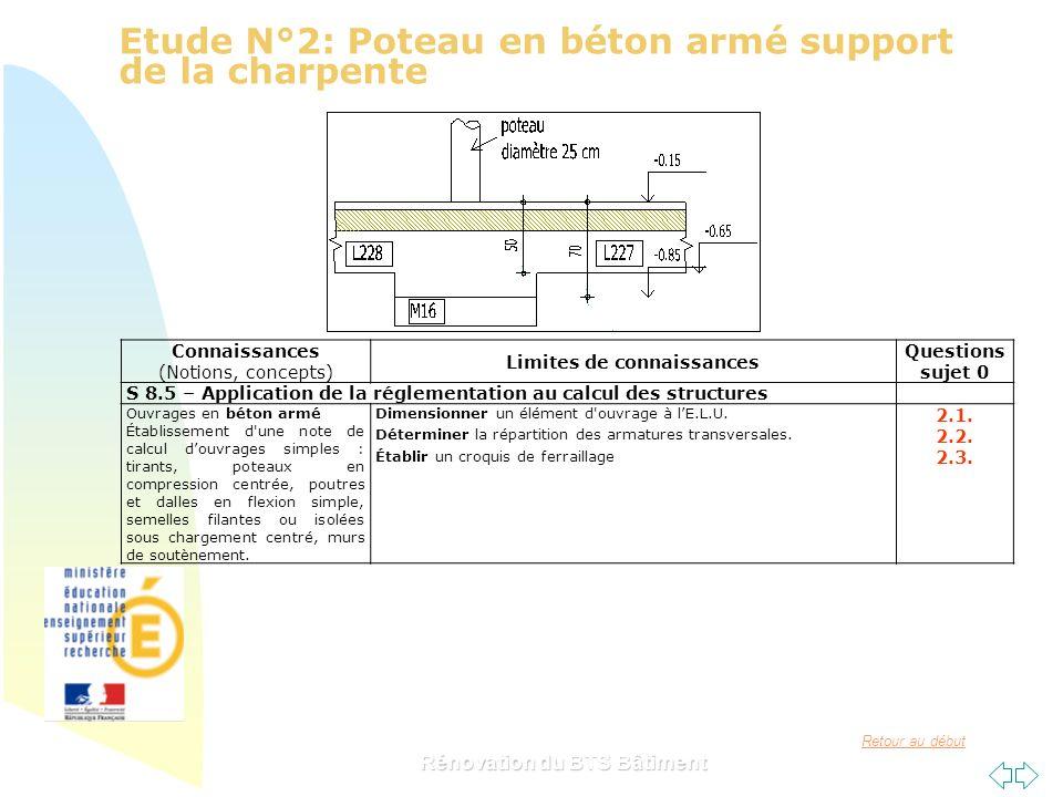 Retour au début Rénovation du BTS Bâtiment Etude N°2: Poteau en béton armé support de la charpente Connaissances (Notions, concepts) Limites de connai
