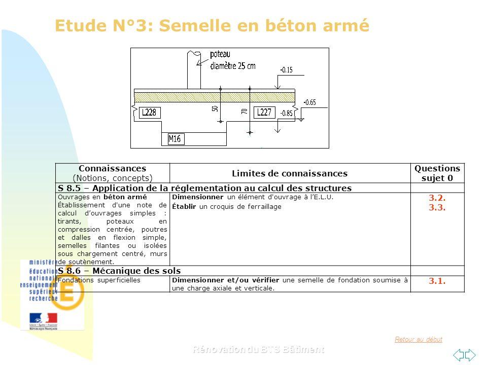 Retour au début Rénovation du BTS Bâtiment Etude N°3: Semelle en béton armé Connaissances (Notions, concepts) Limites de connaissances Questions sujet