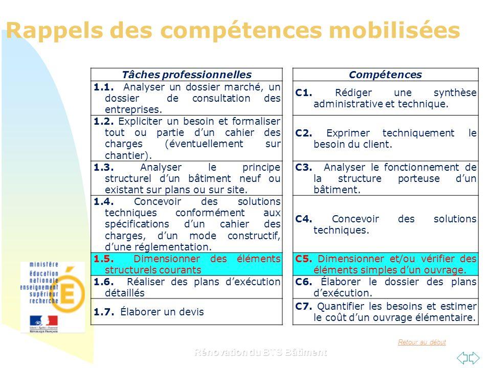 Retour au début Rappels des compétences mobilisées Rénovation du BTS Bâtiment Tâches professionnellesCompétences 1.1. Analyser un dossier marché, un d