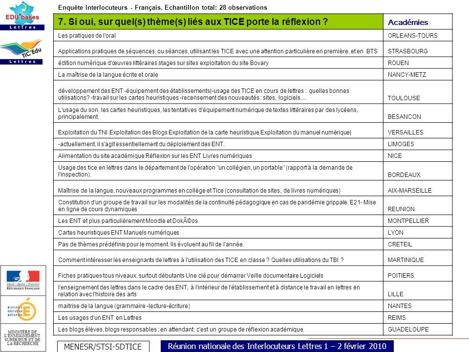 MENESR/STSI-SDTICE Réunion nationale des Interlocuteurs Lettres 1 – 2 février 2010 Enquête Interlocuteurs - Français.