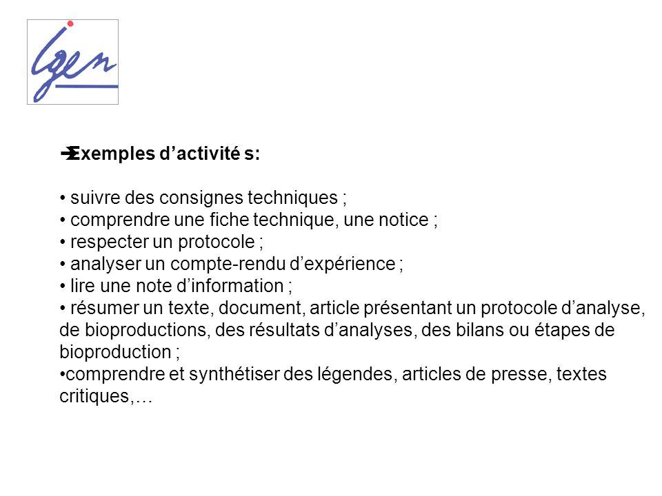 Exemples dactivité s: suivre des consignes techniques ; comprendre une fiche technique, une notice ; respecter un protocole ; analyser un compte-rendu